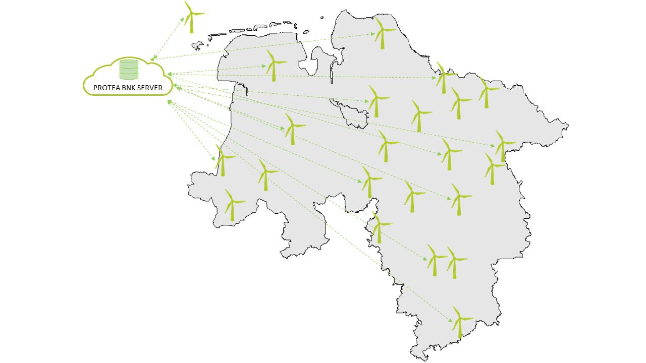 Niedersachsen / Bremen