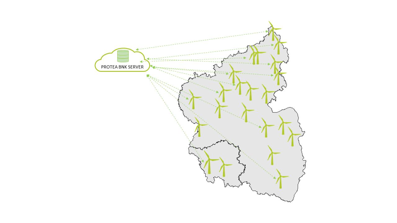 Saarland / Rheinland-Pfalz